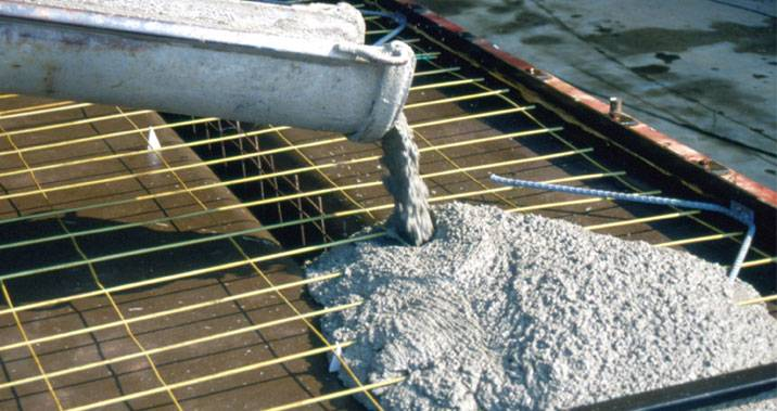 What is ready mix plaster